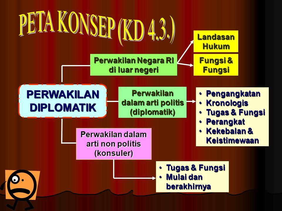 Landasan Hukum Perwakilan dalam arti non politis (konsuler) PERWAKILAN DIPLOMATIK Perwakilan dalam arti politis (diplomatik) PengangkatanPengangkatan