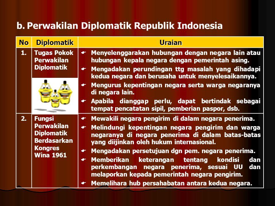 b.Perwakilan Diplomatik Republik Indonesia NoDiplomatikUraian 1.Tugas Pokok Perwakilan Diplomatik  Menyelenggarakan hubungan dengan negara lain atau
