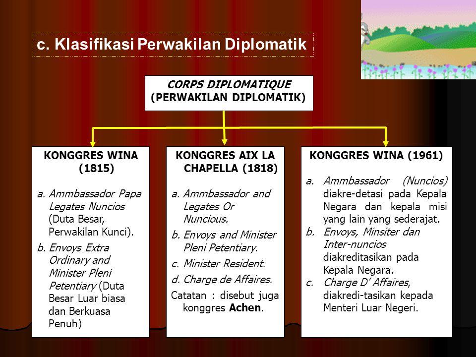c.Klasifikasi Perwakilan Diplomatik KONGGRES WINA (1815) a.Ammbassador Papa Legates Nuncios (Duta Besar, Perwakilan Kunci). b.Envoys Extra Ordinary an