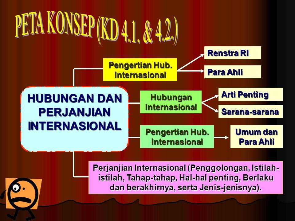 1.Hubungan Internasional a.Pengertian Renstra, hubungan internasional adalah hubungan antar bangsa dalam segala aspeknya yang dilakukan oleh suatu negara untuk mencapai kepentingan nasional negara tersebut.