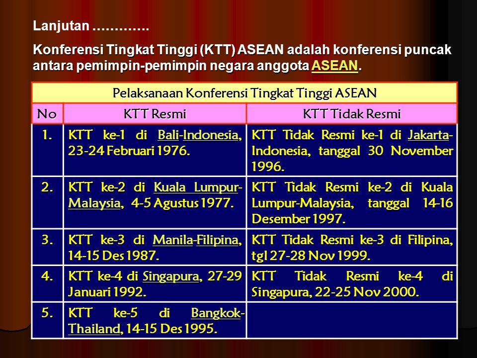 Konferensi Tingkat Tinggi (KTT) ASEAN adalah konferensi puncak antara pemimpin-pemimpin negara anggota ASEAN. ASEAN Pelaksanaan Konferensi Tingkat Tin