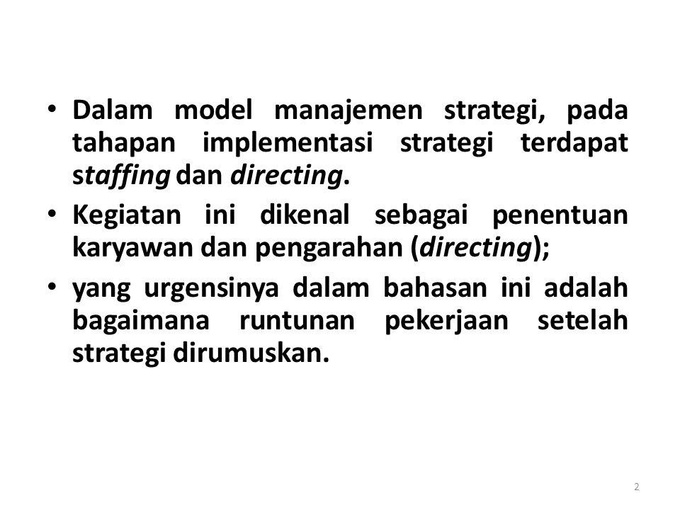 2 Dalam model manajemen strategi, pada tahapan implementasi strategi terdapat staffing dan directing.