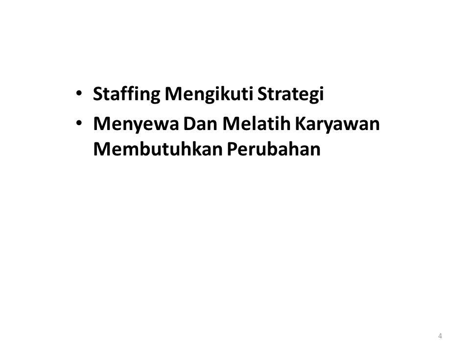 4 Staffing Mengikuti Strategi Menyewa Dan Melatih Karyawan Membutuhkan Perubahan