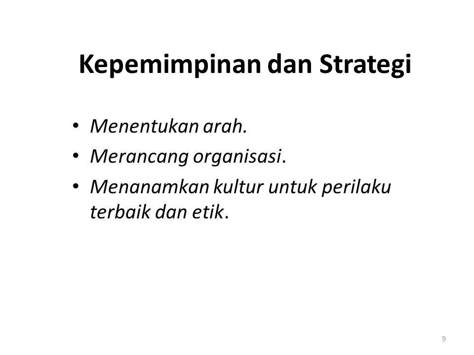 9 Kepemimpinan dan Strategi Menentukan arah.Merancang organisasi.