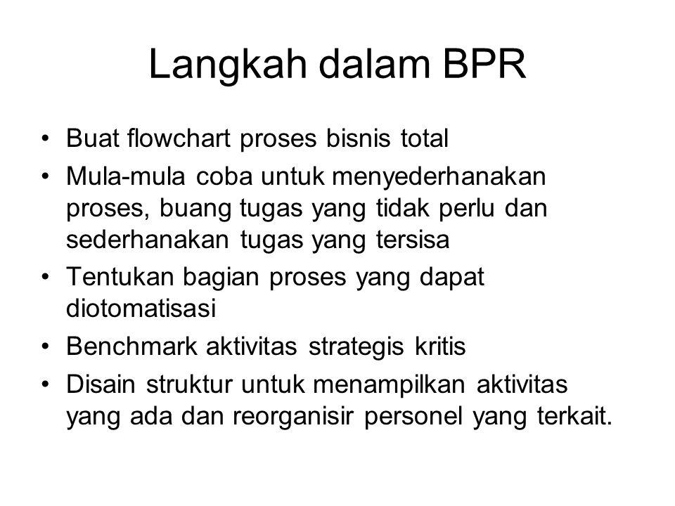 Langkah dalam BPR Buat flowchart proses bisnis total Mula-mula coba untuk menyederhanakan proses, buang tugas yang tidak perlu dan sederhanakan tugas