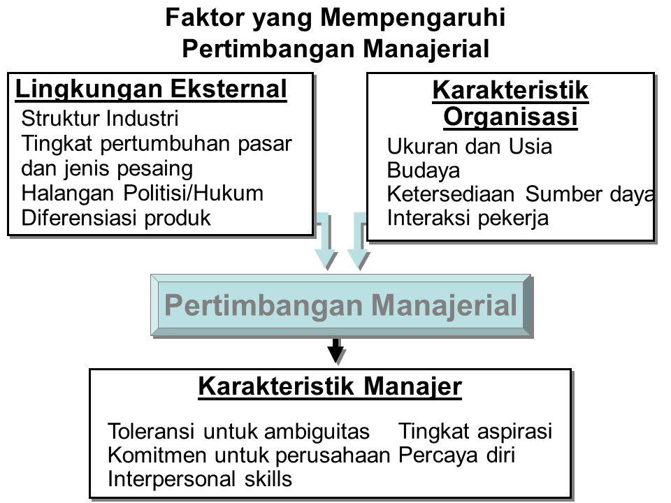 Pertimbangan Manajerial Lingkungan Eksternal Struktur Industri Tingkat pertumbuhan pasar dan jenis pesaing Halangan Politisi/Hukum Diferensiasi produk