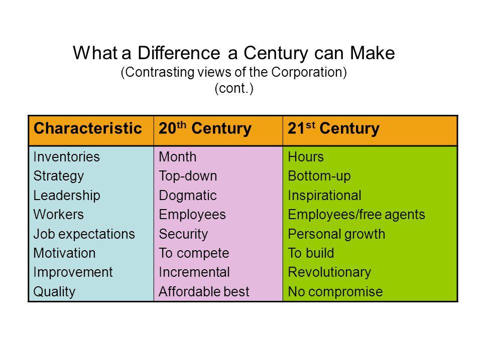 Kunci Keberhasilan Implementasi Strategi Struktur (structure: organisasi aktivitas perusahaan) Kepemimpinan (Leadership: style, staffing, and skills) Budaya (culture: berbagi nilai menciptakan norma perilaku)