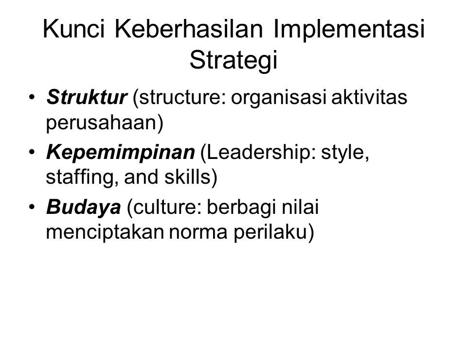 Kunci Keberhasilan Implementasi Strategi Struktur (structure: organisasi aktivitas perusahaan) Kepemimpinan (Leadership: style, staffing, and skills)