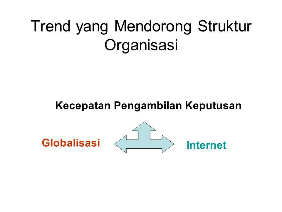 Trend yang Mendorong Struktur Organisasi Kecepatan Pengambilan Keputusan Internet Globalisasi