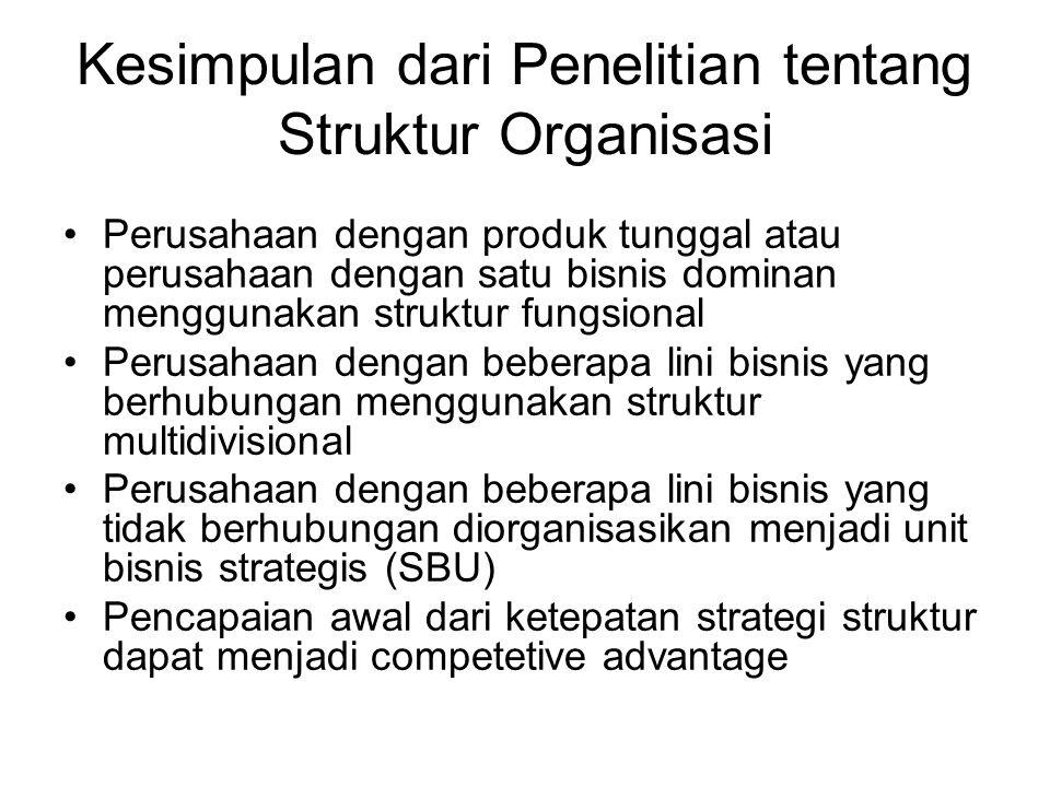 Kesimpulan dari Penelitian tentang Struktur Organisasi Perusahaan dengan produk tunggal atau perusahaan dengan satu bisnis dominan menggunakan struktu