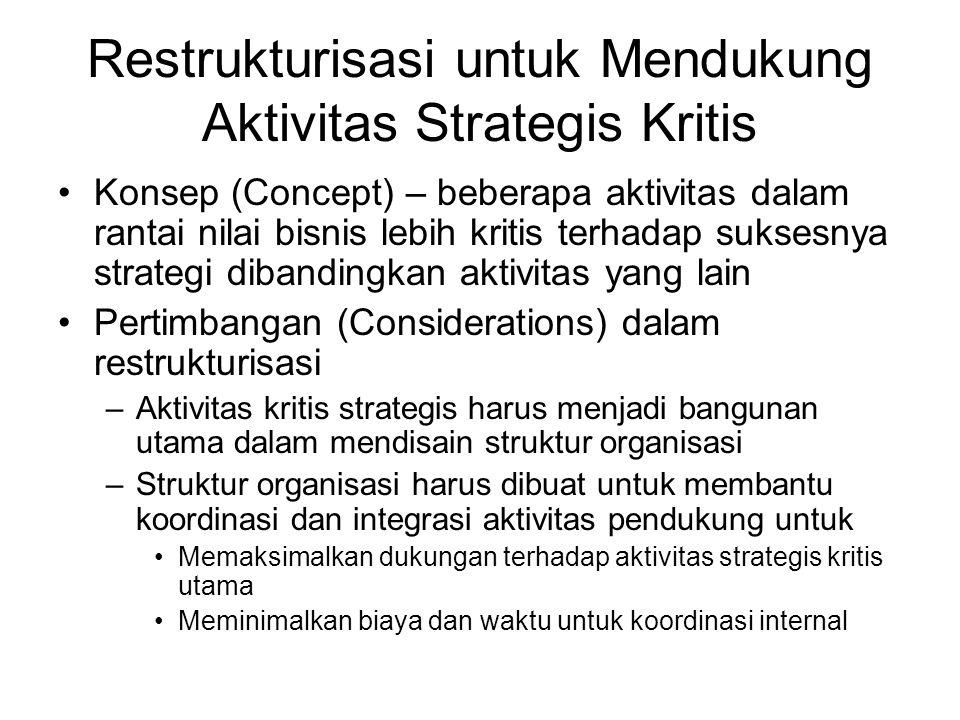 Restrukturisasi untuk Mendukung Aktivitas Strategis Kritis Konsep (Concept) – beberapa aktivitas dalam rantai nilai bisnis lebih kritis terhadap suksesnya strategi dibandingkan aktivitas yang lain Pertimbangan (Considerations) dalam restrukturisasi –Aktivitas kritis strategis harus menjadi bangunan utama dalam mendisain struktur organisasi –Struktur organisasi harus dibuat untuk membantu koordinasi dan integrasi aktivitas pendukung untuk Memaksimalkan dukungan terhadap aktivitas strategis kritis utama Meminimalkan biaya dan waktu untuk koordinasi internal
