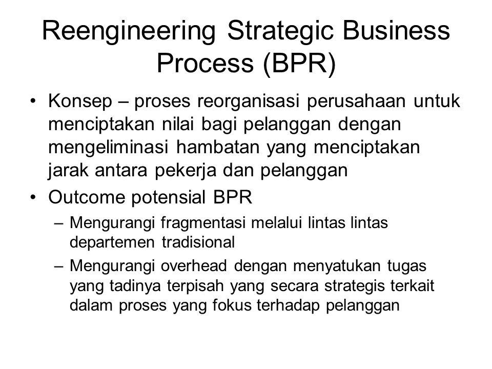 Reengineering Strategic Business Process (BPR) Konsep – proses reorganisasi perusahaan untuk menciptakan nilai bagi pelanggan dengan mengeliminasi hambatan yang menciptakan jarak antara pekerja dan pelanggan Outcome potensial BPR –Mengurangi fragmentasi melalui lintas lintas departemen tradisional –Mengurangi overhead dengan menyatukan tugas yang tadinya terpisah yang secara strategis terkait dalam proses yang fokus terhadap pelanggan