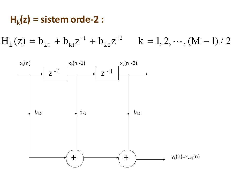 z - 1 x k (n) + x k (n -1) z - 1 + x k (n -2) b k0 b k1 b k2 y k (n)=x k+1 (n) H k (z) = sistem orde-2 :
