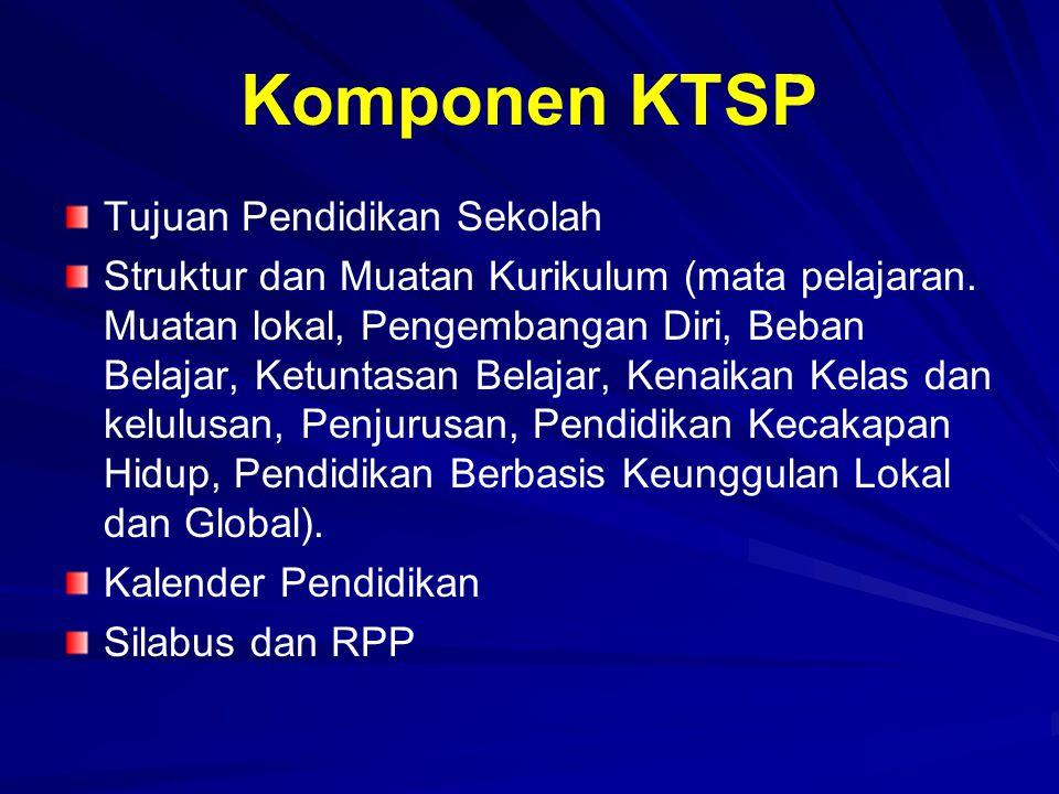 Komponen KTSP Tujuan Pendidikan Sekolah Struktur dan Muatan Kurikulum (mata pelajaran. Muatan lokal, Pengembangan Diri, Beban Belajar, Ketuntasan Bela