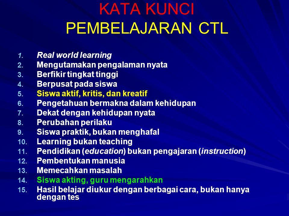 KATA KUNCI PEMBELAJARAN CTL 1.1. Real world learning 2.