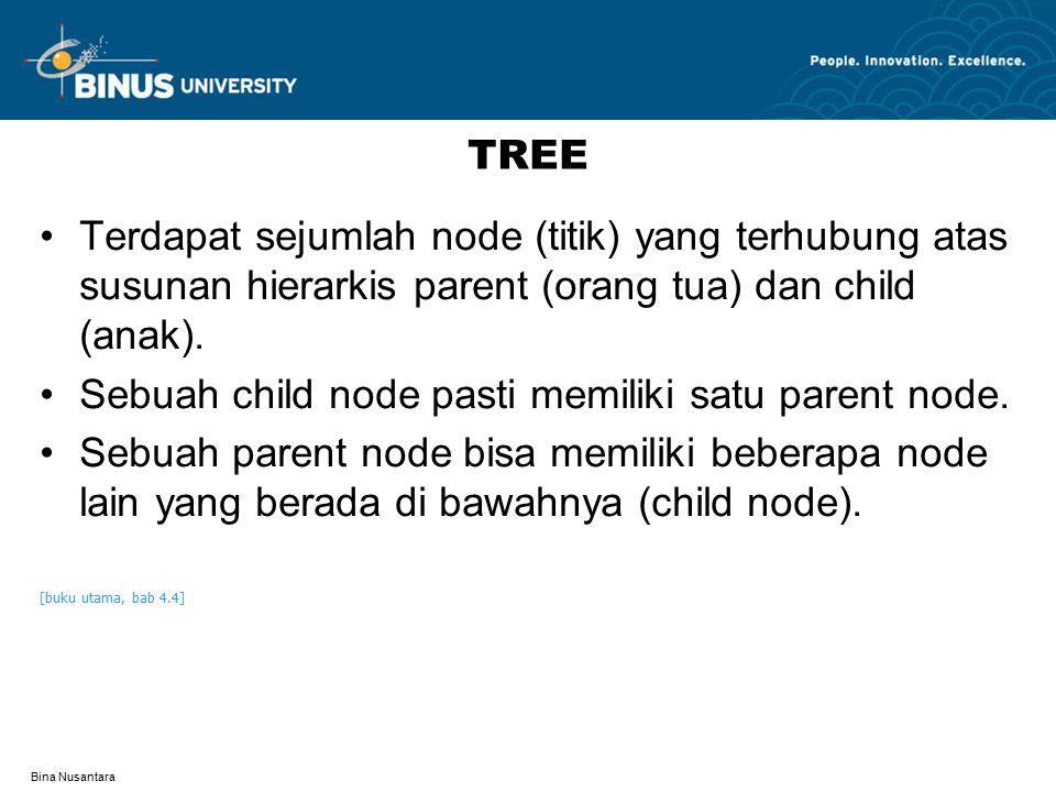 Bina Nusantara TREE Terdapat sejumlah node (titik) yang terhubung atas susunan hierarkis parent (orang tua) dan child (anak). Sebuah child node pasti