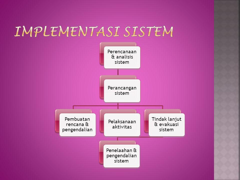 Perencanaan & analisis sistem Perancangan sistem Pembuatan rencana & pengendalian Pelaksanaan aktivitas Tindak lanjut & evakuasi sistem Penelaahan & pengendalian sistem