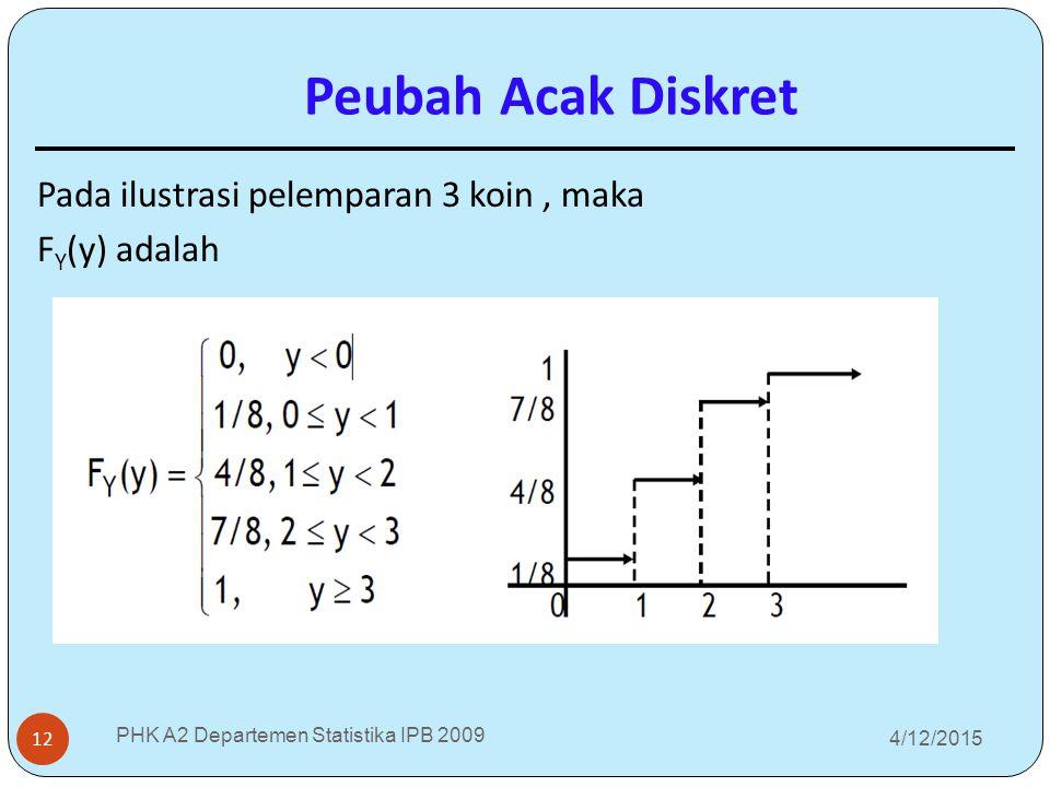 4/12/2015 PHK A2 Departemen Statistika IPB 2009 12 Pada ilustrasi pelemparan 3 koin, maka F Y (y) adalah Peubah Acak Diskret