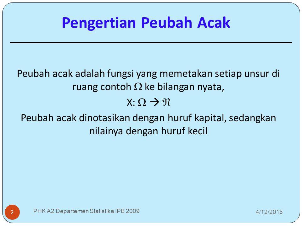 4/12/2015 PHK A2 Departemen Statistika IPB 2009 3 Percobaan: melempar koin setimbang sebanyak 2 kali  = {AA, AG, GA, GG} p.a.