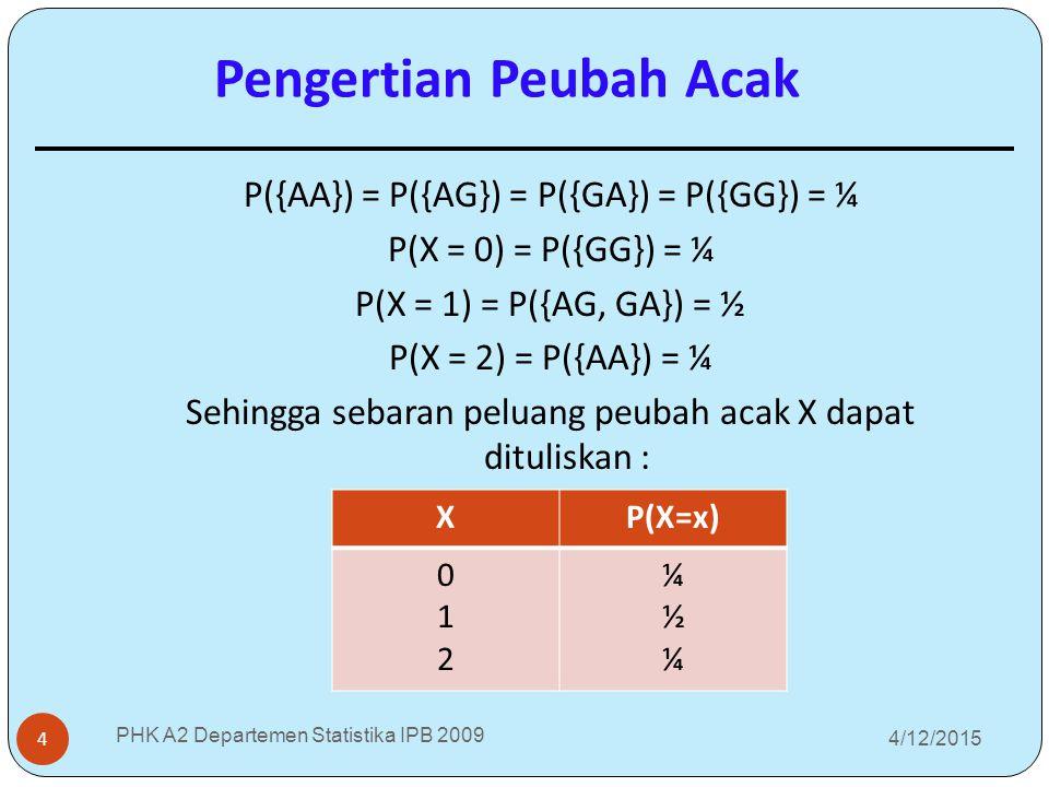 4/12/2015 PHK A2 Departemen Statistika IPB 2009 4 P({AA}) = P({AG}) = P({GA}) = P({GG}) = ¼ P(X = 0) = P({GG}) = ¼ P(X = 1) = P({AG, GA}) = ½ P(X = 2)