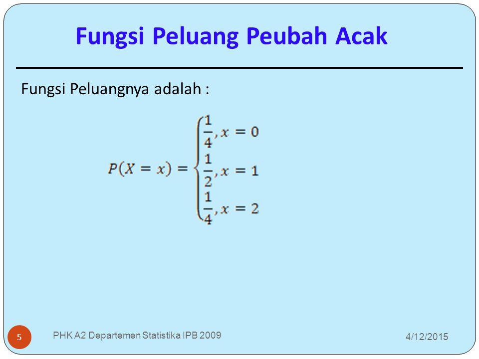 4/12/2015 PHK A2 Departemen Statistika IPB 2009 5 Fungsi Peluangnya adalah : Fungsi Peluang Peubah Acak