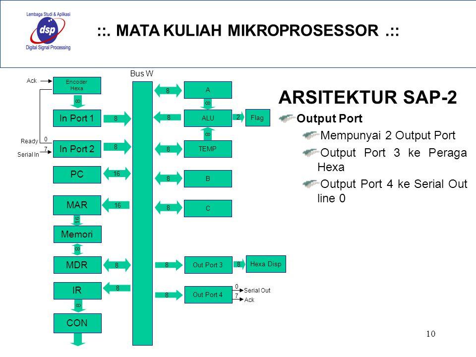 ::. MATA KULIAH MIKROPROSESSOR.:: 10 ARSITEKTUR SAP-2 Output Port Mempunyai 2 Output Port Output Port 3 ke Peraga Hexa Output Port 4 ke Serial Out lin