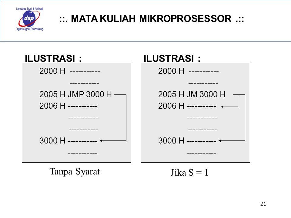 ::. MATA KULIAH MIKROPROSESSOR.:: 21 ILUSTRASI : 2000 H ----------- ----------- 2005 H JMP 3000 H 2006 H ----------- ----------- 3000 H ----------- --