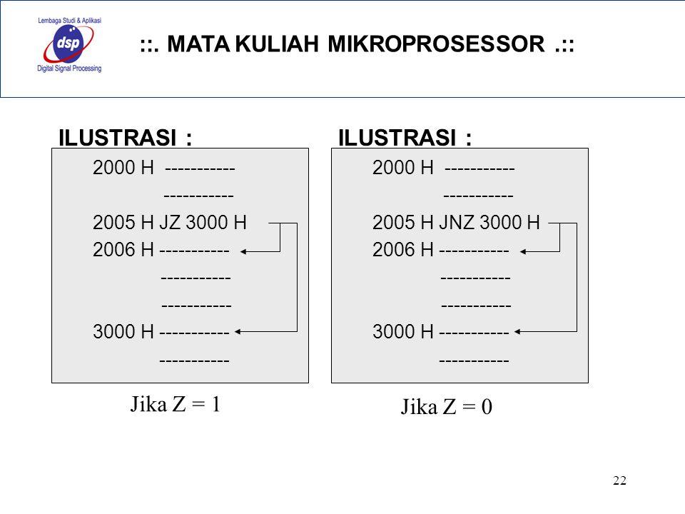 ::. MATA KULIAH MIKROPROSESSOR.:: 22 ILUSTRASI : 2000 H ----------- ----------- 2005 H JZ 3000 H 2006 H ----------- ----------- 3000 H ----------- ---