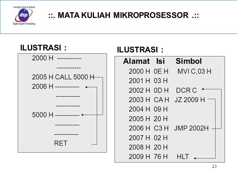 ::. MATA KULIAH MIKROPROSESSOR.:: 23 ILUSTRASI : 2000 H ----------- ----------- 2005 H CALL 5000 H 2006 H ----------- ----------- 5000 H ----------- -