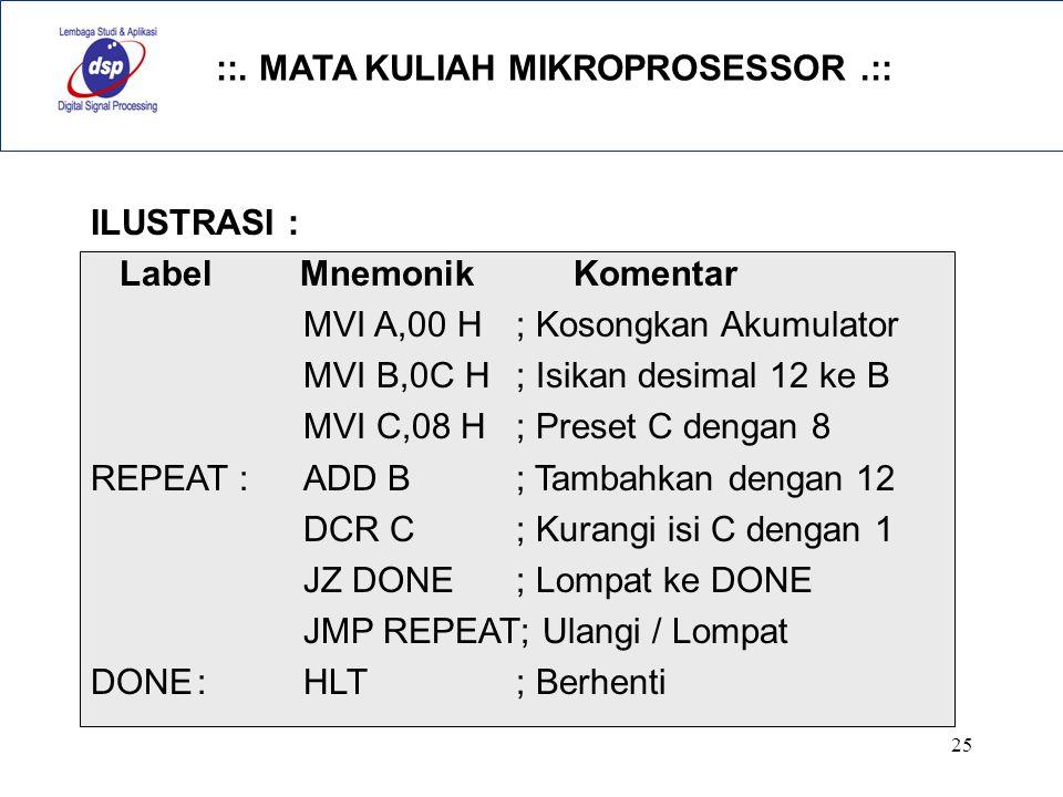 ::. MATA KULIAH MIKROPROSESSOR.:: 25 ILUSTRASI : Label Mnemonik Komentar MVI A,00 H; Kosongkan Akumulator MVI B,0C H ; Isikan desimal 12 ke B MVI C,08