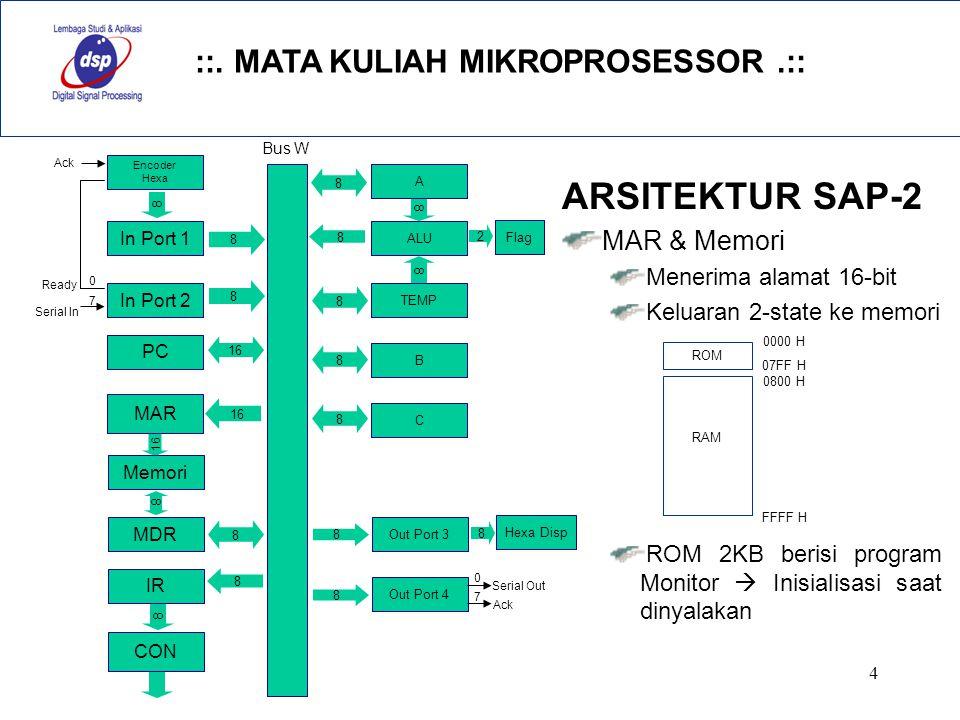 ::.MATA KULIAH MIKROPROSESSOR.:: 5 ARSITEKTUR SAP-2 MDR Keluaran MDR aktifkan RAM.