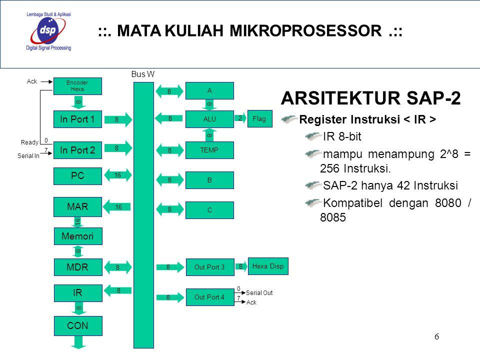 ::. MATA KULIAH MIKROPROSESSOR.:: 6 ARSITEKTUR SAP-2 Register Instruksi IR 8-bit mampu menampung 2^8 = 256 Instruksi. SAP-2 hanya 42 Instruksi Kompati