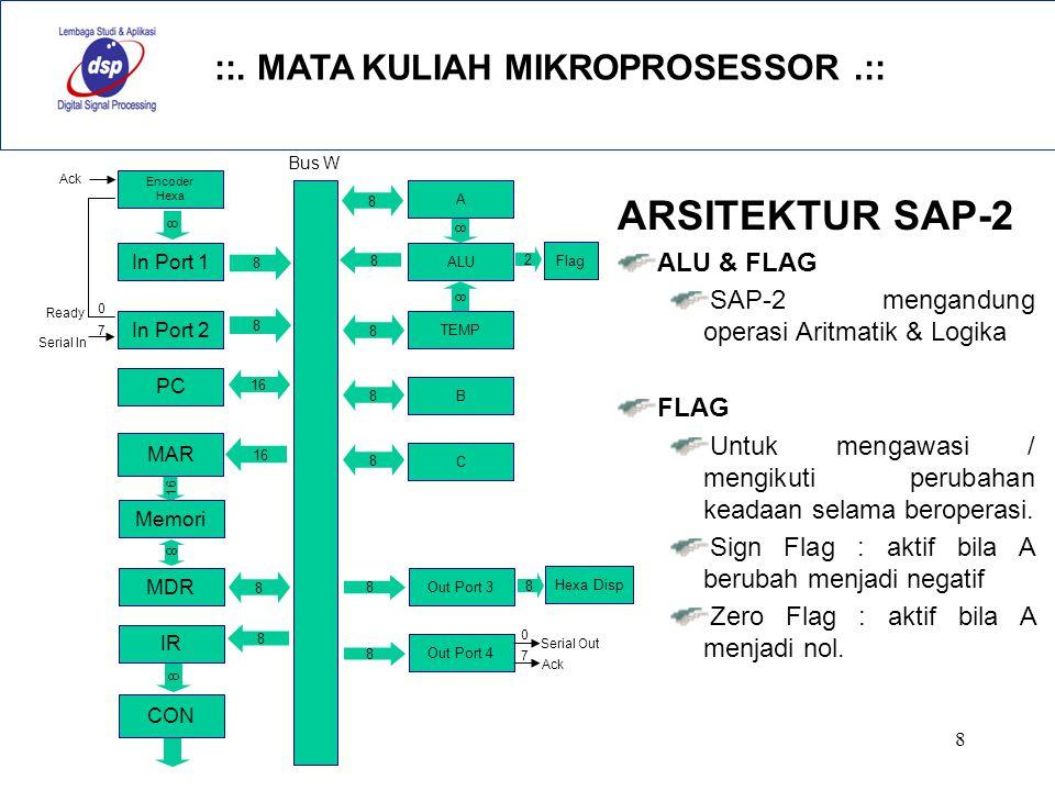 ::. MATA KULIAH MIKROPROSESSOR.:: 8 ARSITEKTUR SAP-2 ALU & FLAG SAP-2 mengandung operasi Aritmatik & Logika FLAG Untuk mengawasi / mengikuti perubahan