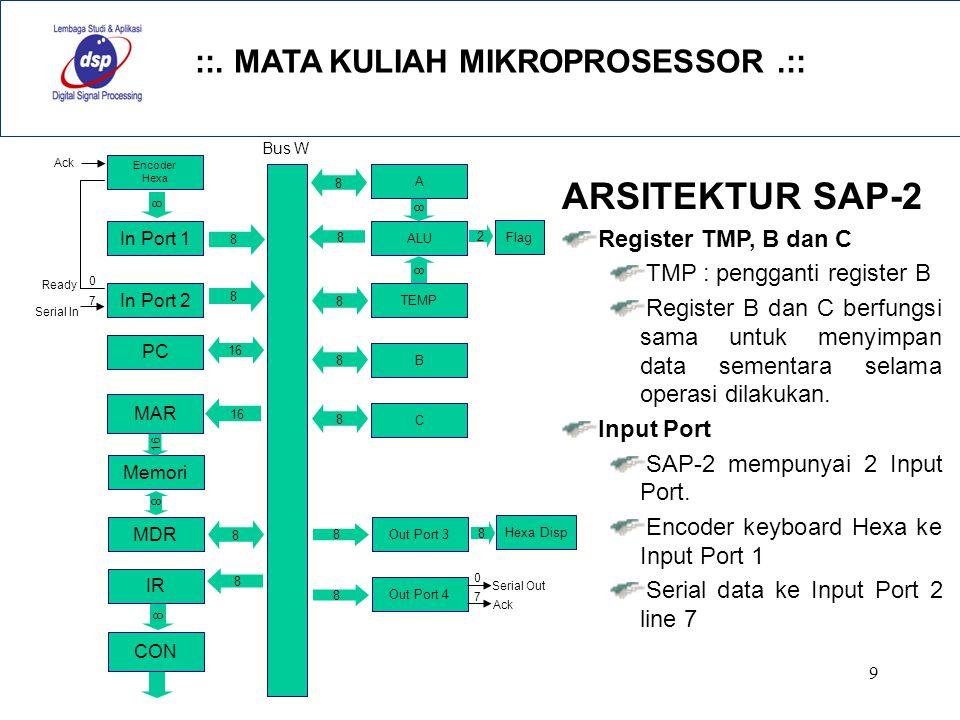 ::. MATA KULIAH MIKROPROSESSOR.:: 9 ARSITEKTUR SAP-2 Register TMP, B dan C TMP : pengganti register B Register B dan C berfungsi sama untuk menyimpan