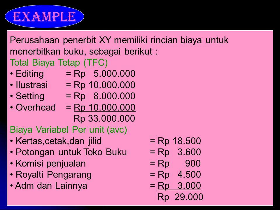 EXAMPLE Perusahaan penerbit XY memiliki rincian biaya untuk menerbitkan buku, sebagai berikut : Total Biaya Tetap (TFC) Editing= Rp 5.000.000 Ilustras