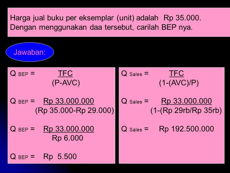 Harga jual buku per eksemplar (unit) adalah Rp 35.000. Dengan menggunakan daa tersebut, carilah BEP nya. Jawaban: Q BEP = TFC (P-AVC) Q BEP = Rp 33.00