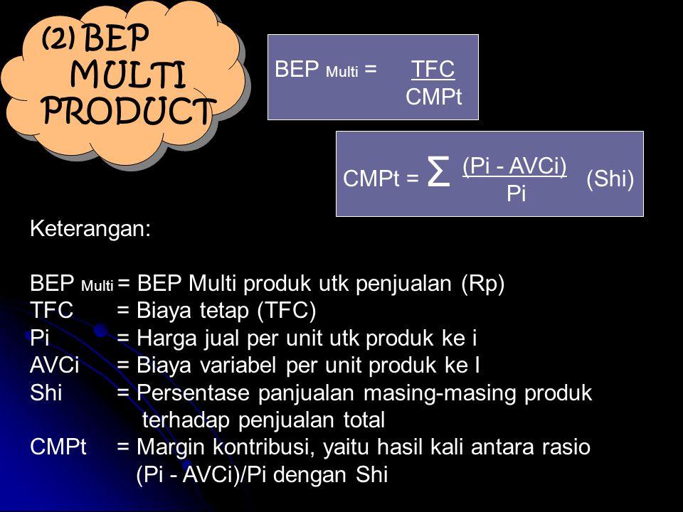 (2) BEP MULTI PRODUCT BEP Multi =TFC CMPt CMPt = Σ (Shi) (Pi - AVCi) Pi Keterangan: BEP Multi = BEP Multi produk utk penjualan (Rp) TFC = Biaya tetap