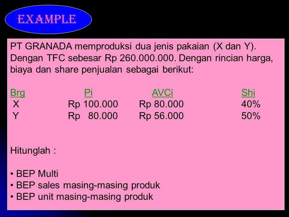 EXAMPLE PT GRANADA memproduksi dua jenis pakaian (X dan Y). Dengan TFC sebesar Rp 260.000.000. Dengan rincian harga, biaya dan share penjualan sebagai