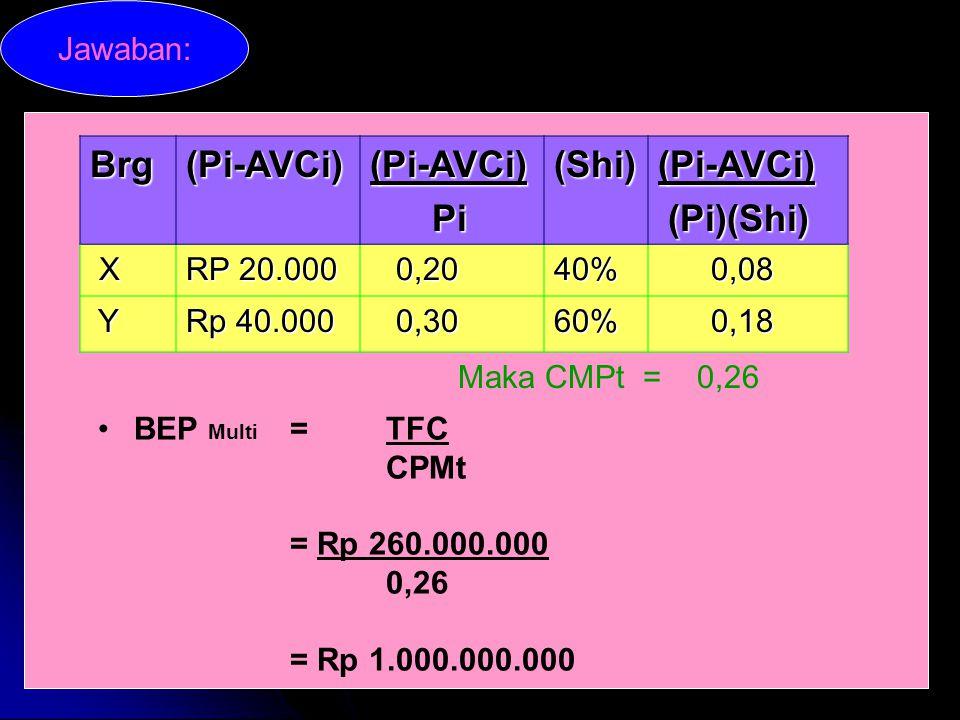 Jawaban: Brg(Pi-AVCi)(Pi-AVCi) Pi Pi(Shi)(Pi-AVCi) (Pi)(Shi) (Pi)(Shi) X RP 20.000 0,20 0,2040% 0,08 0,08 Y Rp 40.000 0,30 0,3060% 0,18 0,18 Maka CMPt