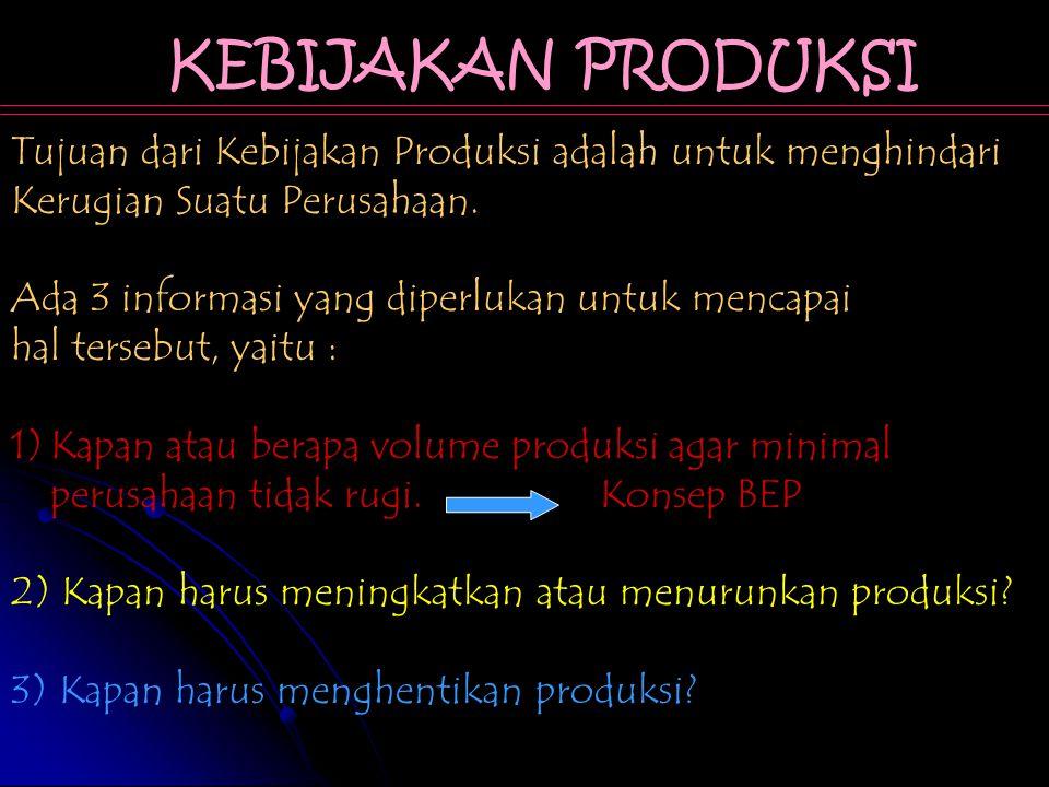 KEBIJAKAN PRODUKSI Tujuan dari Kebijakan Produksi adalah untuk menghindari Kerugian Suatu Perusahaan. Ada 3 informasi yang diperlukan untuk mencapai h