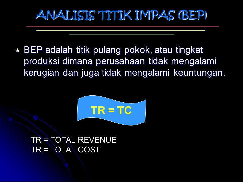 ANALISIS TITIK IMPAS (BEP)  BEP adalah titik pulang pokok, atau tingkat produksi dimana perusahaan tidak mengalami kerugian dan juga tidak mengalami