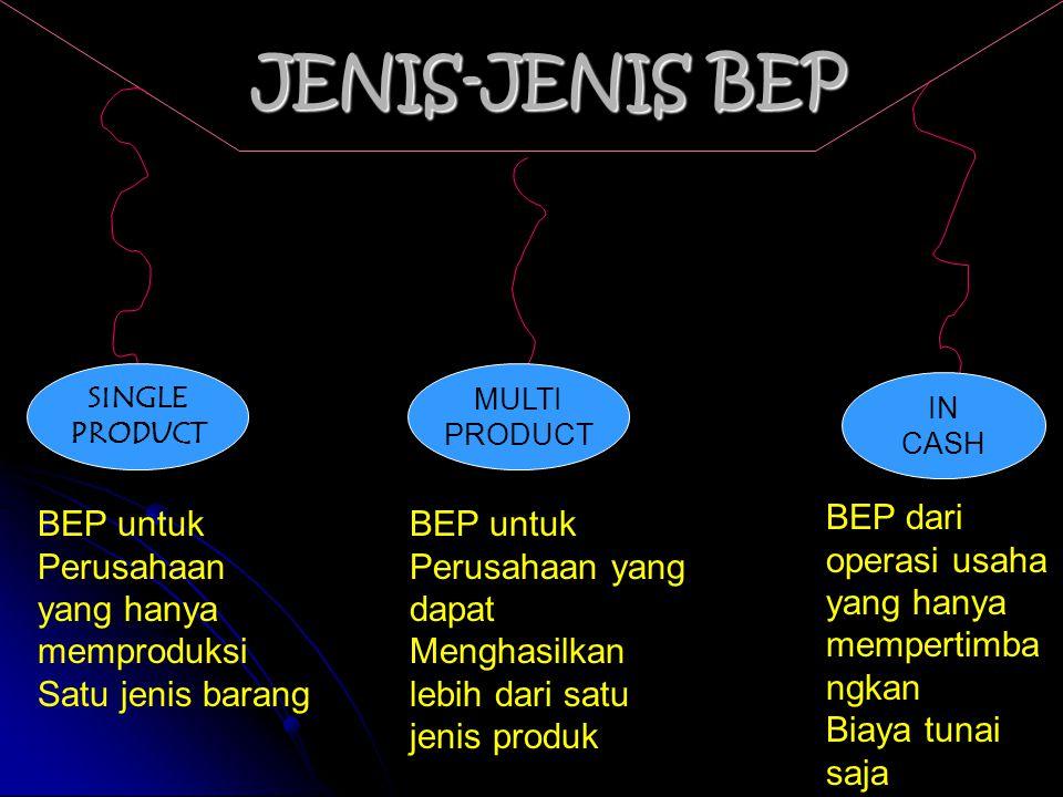 JENIS-JENIS BEP SINGLE PRODUCT MULTI PRODUCT IN CASH BEP untuk Perusahaan yang hanya memproduksi Satu jenis barang BEP untuk Perusahaan yang dapat Men