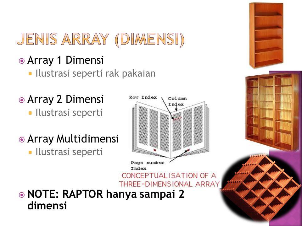  Array 1 Dimensi  Ilustrasi seperti rak pakaian  Array 2 Dimensi  Ilustrasi seperti  Array Multidimensi  Ilustrasi seperti  NOTE: RAPTOR hanya