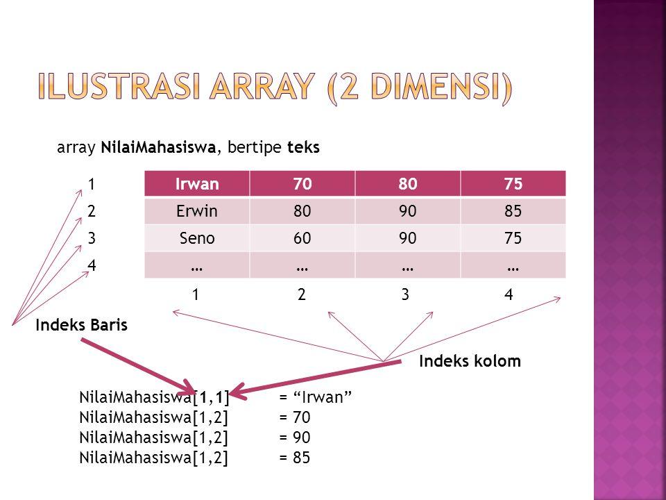 """1Irwan708075 2Erwin809085 3Seno609075 4………… 1 2 3 4 Indeks kolom array NilaiMahasiswa, bertipe teks NilaiMahasiswa[1,1] = """"Irwan"""" NilaiMahasiswa[1,2]="""
