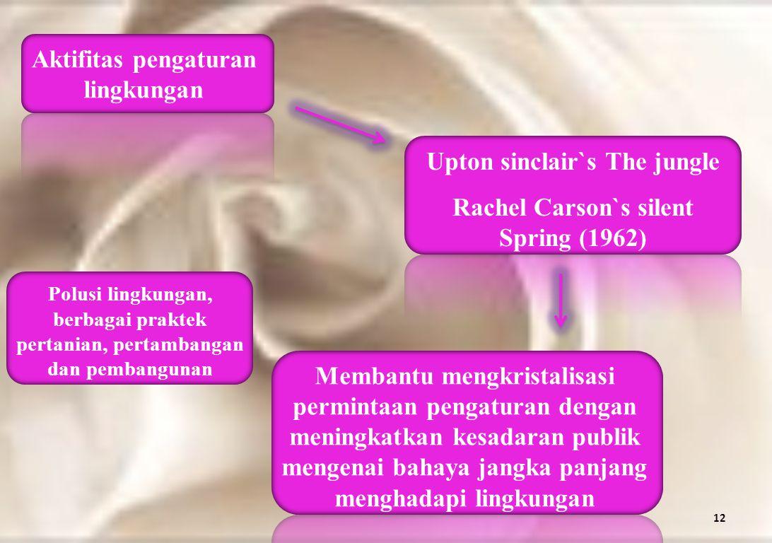 Aktifitas pengaturan lingkungan Upton sinclair`s The jungle Rachel Carson`s silent Spring (1962) Membantu mengkristalisasi permintaan pengaturan denga