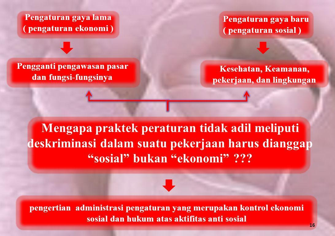 Pengaturan gaya lama ( pengaturan ekonomi ) Pengganti pengawasan pasar dan fungsi-fungsinya Pengaturan gaya baru ( pengaturan sosial ) Mengapa praktek