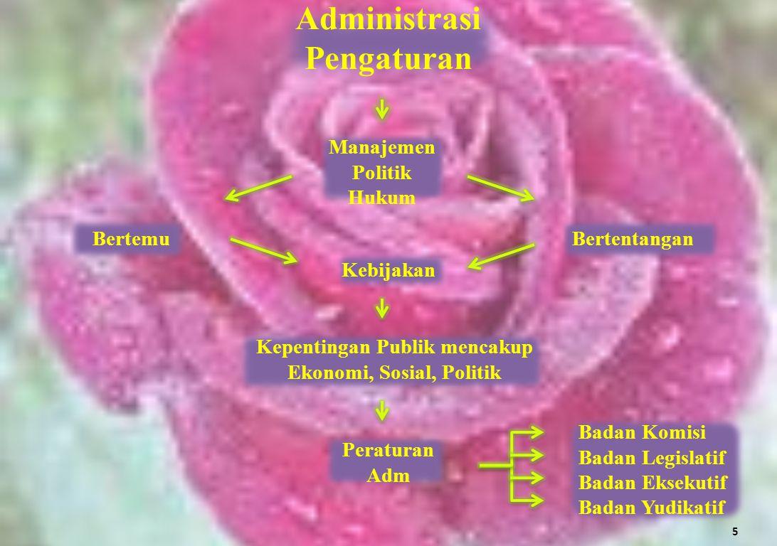 Administrasi Pengaturan BertemuBertentangan Manajemen Politik Hukum Kebijakan Kepentingan Publik mencakup Ekonomi, Sosial, Politik Peraturan Adm Badan