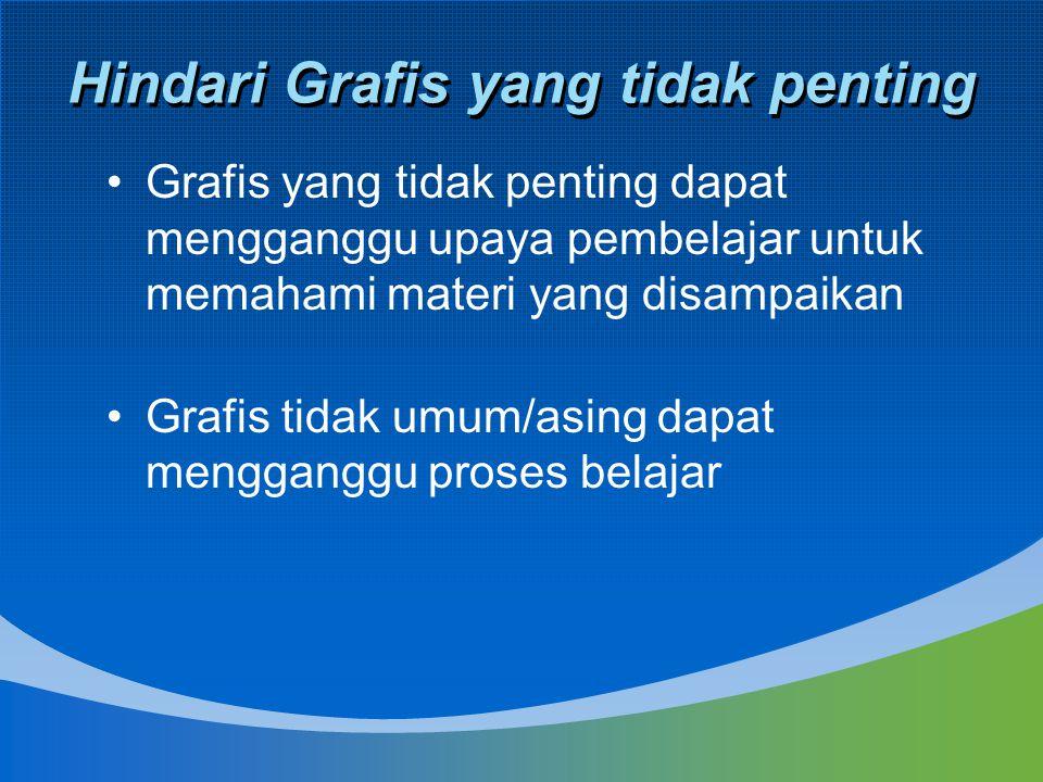 Hindari Grafis yang tidak penting Grafis yang tidak penting dapat mengganggu upaya pembelajar untuk memahami materi yang disampaikan Grafis tidak umum/asing dapat mengganggu proses belajar