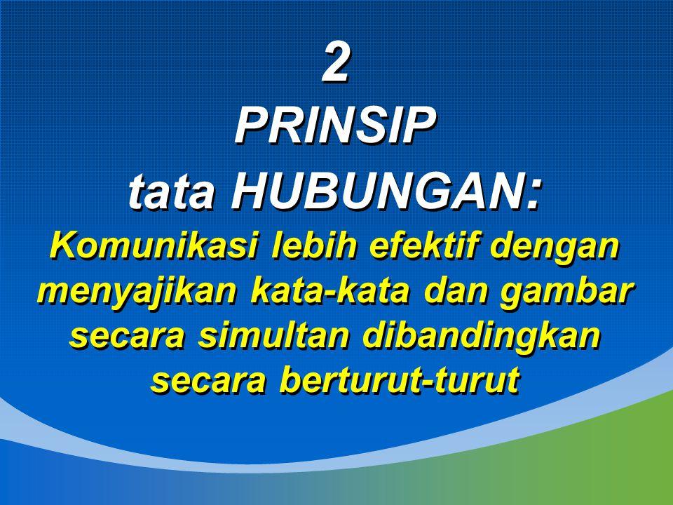 2 PRINSIP tata HUBUNGAN : Komunikasi lebih efektif dengan menyajikan kata-kata dan gambar secara simultan dibandingkan secara berturut-turut
