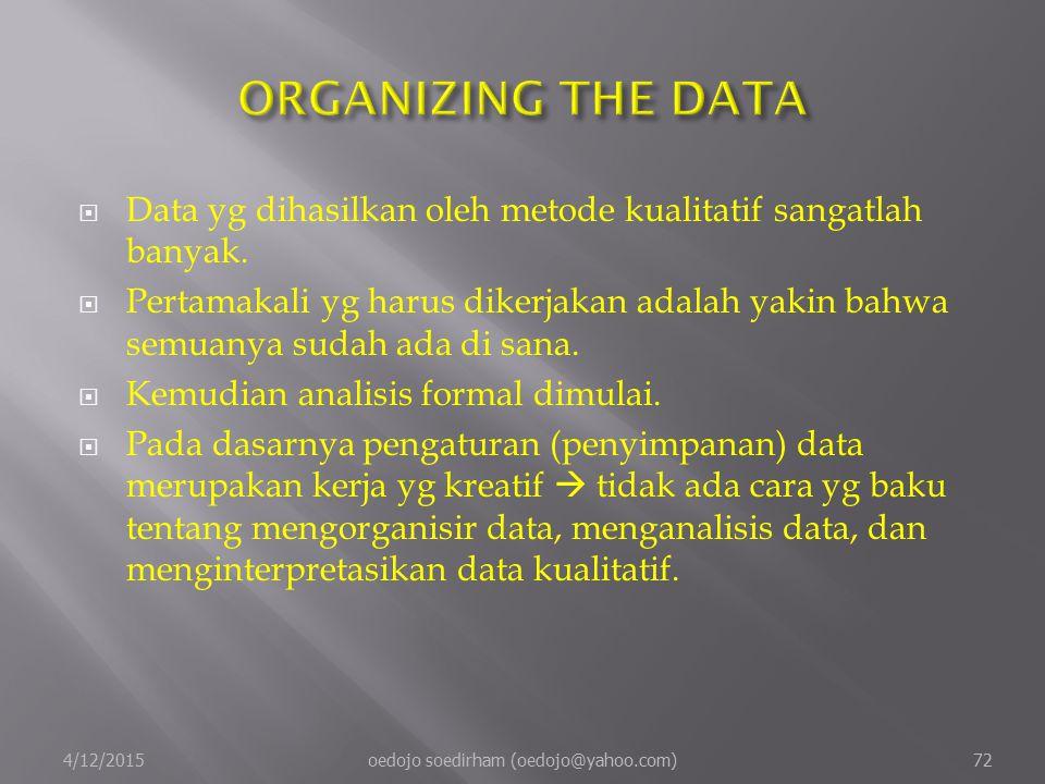  Data yg dihasilkan oleh metode kualitatif sangatlah banyak.